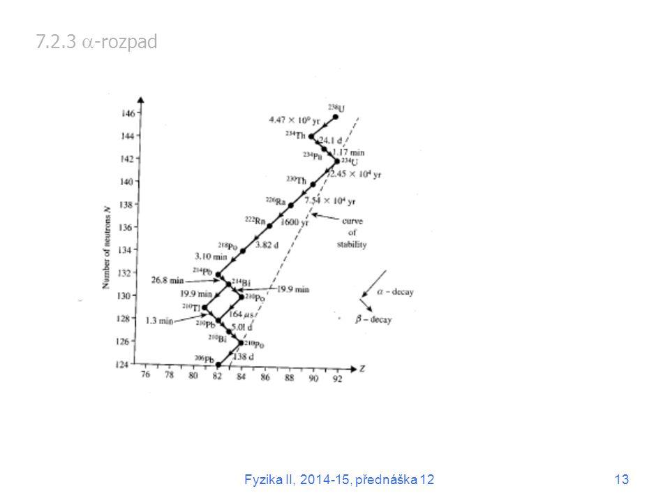 7.2.3  -rozpad Fyzika II, 2014-15, přednáška 1213