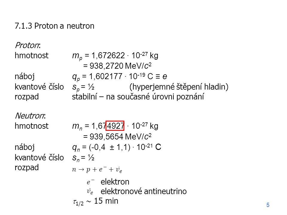 Fyzika II, 2014-15, přednáška 1216