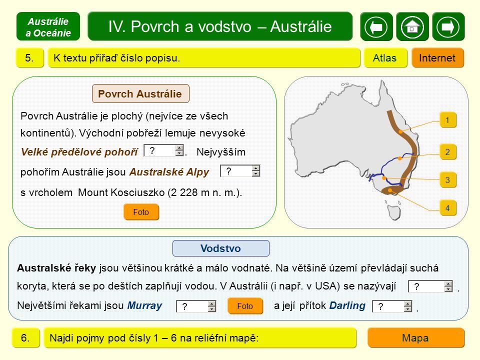 IV. Povrch a vodstvo – Austrálie K textu přiřaď číslo popisu.5.Atlas 2 1 3 4 Mapa6.Najdi pojmy pod čísly 1 – 6 na reliéfní mapě: Internet Povrch Austr
