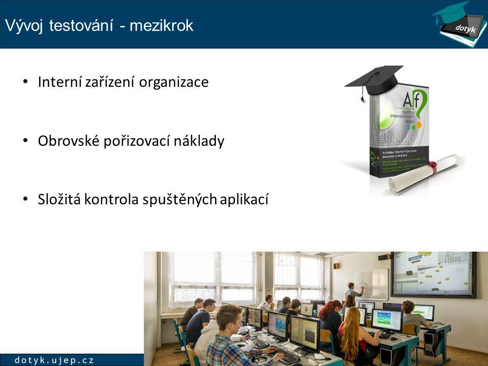 Vývoj testování - mezikrok Interní zařízení organizace Obrovské pořizovací náklady Složitá kontrola spuštěných aplikací