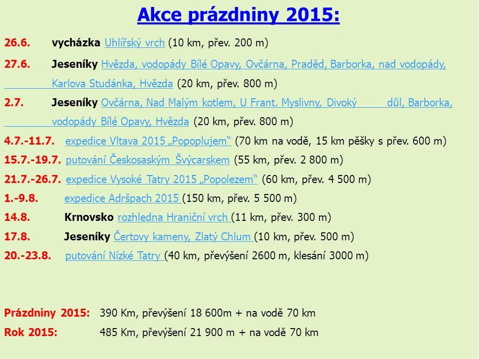Expedice Adršpach 2015 1.-9.8.2015 Ostaš - Kočičí skály, Jiráskovy skály, Teplické skály, Adršpašské skály, Broumovské stěny, Hejšovina a Bledné skály (Polsko), Javoří hory Samostatná prezentace Během 7 putování jsme ušli 150 km s převýšením 5 500 m.
