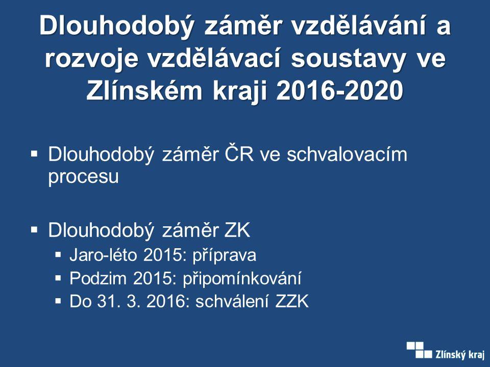 Dlouhodobý záměr vzdělávání a rozvoje vzdělávací soustavy ve Zlínském kraji 2016-2020  Dlouhodobý záměr ČR ve schvalovacím procesu  Dlouhodobý záměr ZK  Jaro-léto 2015: příprava  Podzim 2015: připomínkování  Do 31.