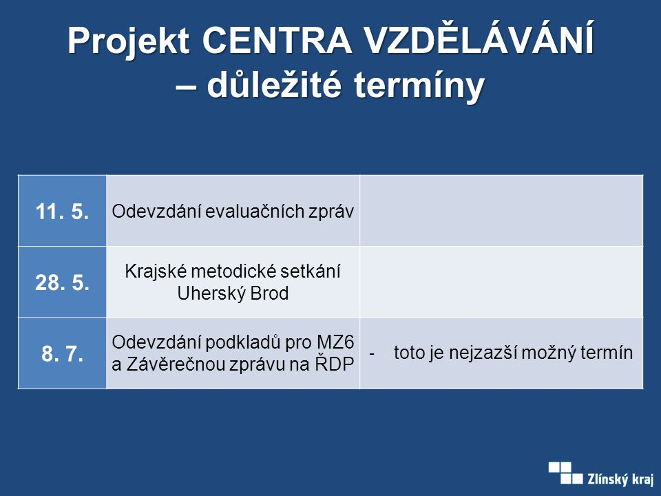 Projekt CENTRA VZDĚLÁVÁNÍ – důležité termíny 11. 5.