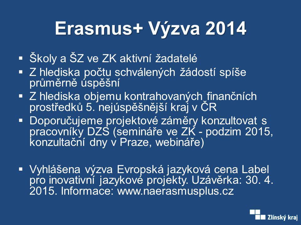 Erasmus+ Výzva 2014  Školy a ŠZ ve ZK aktivní žadatelé  Z hlediska počtu schválených žádostí spíše průměrně úspěšní  Z hlediska objemu kontrahovaných finančních prostředků 5.