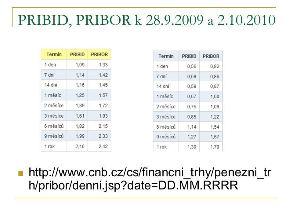 PRIBID, PRIBOR k 28.9.2009 a 2.10.2010 http://www.cnb.cz/cs/financni_trhy/penezni_tr h/pribor/denni.jsp?date=DD.MM.RRRR