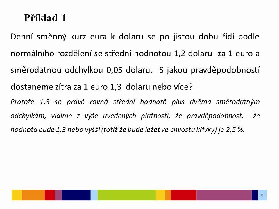 9 9 Denní směnný kurz eura k dolaru se po jistou dobu řídí podle normálního rozdělení se střední hodnotou 1,2 dolaru za 1 euro a směrodatnou odchylkou 0,05 dolaru.