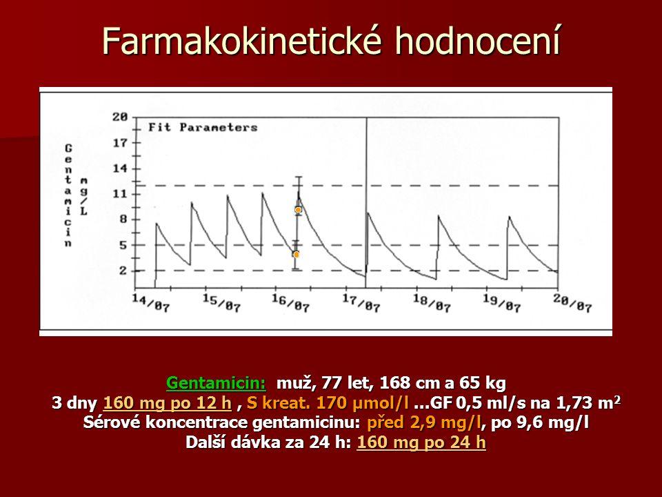 Farmakokinetické hodnocení Gentamicin: muž, 77 let, 168 cm a 65 kg 3 dny 160 mg po 12 h, S kreat.