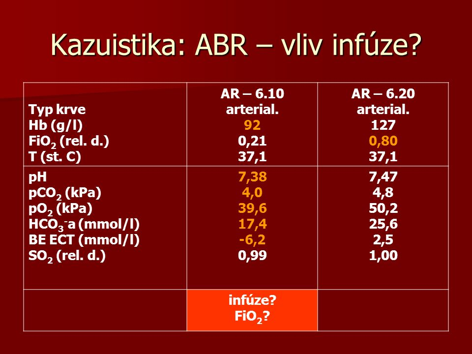 Kazuistika: ABR – vliv infúze.Typ krve Hb (g/l) FiO 2 (rel.