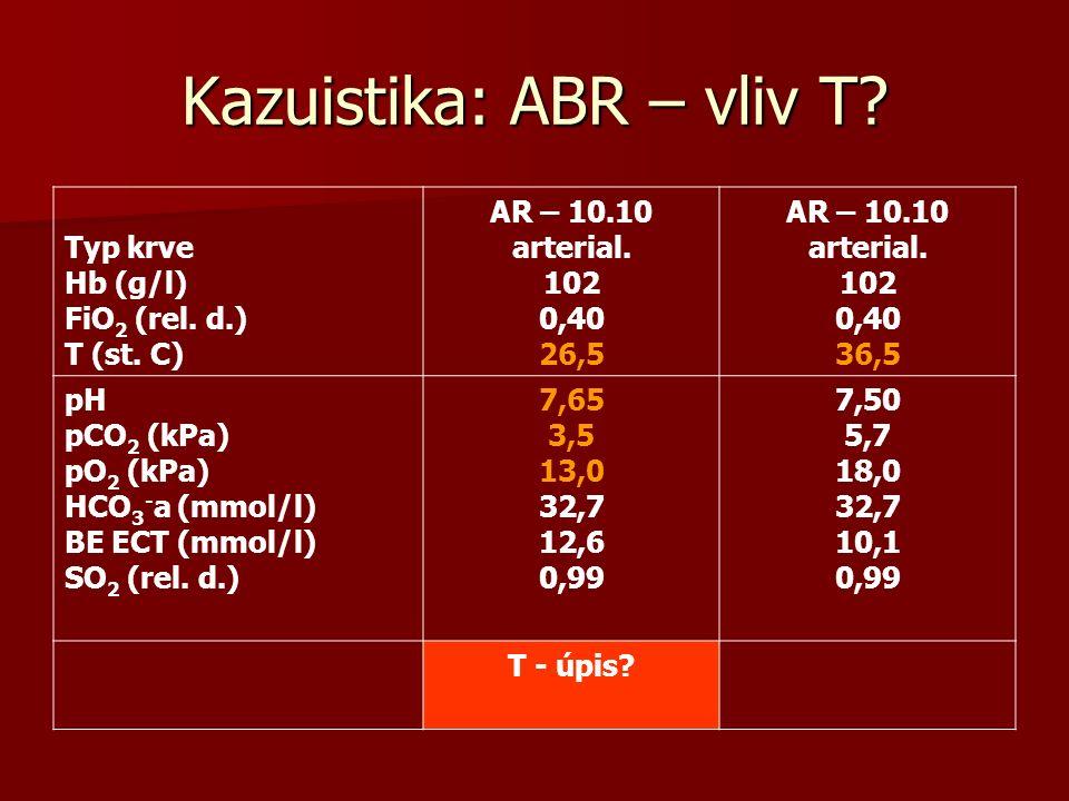 Kazuistika: ABR – vliv T.Typ krve Hb (g/l) FiO 2 (rel.