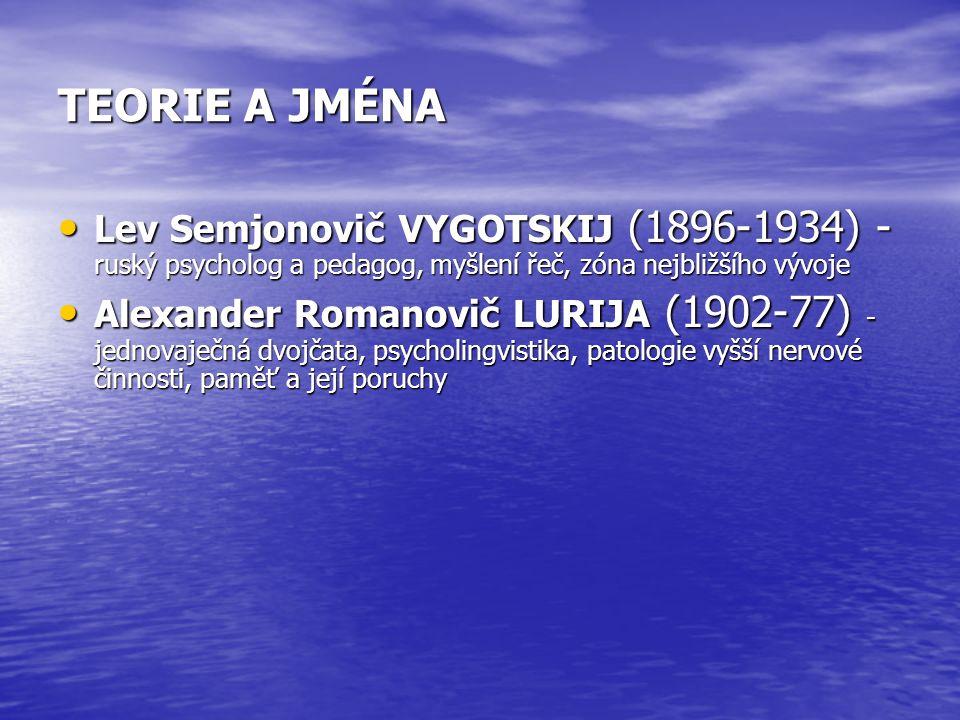 TEORIE A JMÉNA Lev Semjonovič VYGOTSKIJ (1896-1934) - ruský psycholog a pedagog, myšlení řeč, zóna nejbližšího vývoje Lev Semjonovič VYGOTSKIJ (1896-1934) - ruský psycholog a pedagog, myšlení řeč, zóna nejbližšího vývoje Alexander Romanovič LURIJA (1902-77) - jednovaječná dvojčata, psycholingvistika, patologie vyšší nervové činnosti, paměť a její poruchy Alexander Romanovič LURIJA (1902-77) - jednovaječná dvojčata, psycholingvistika, patologie vyšší nervové činnosti, paměť a její poruchy