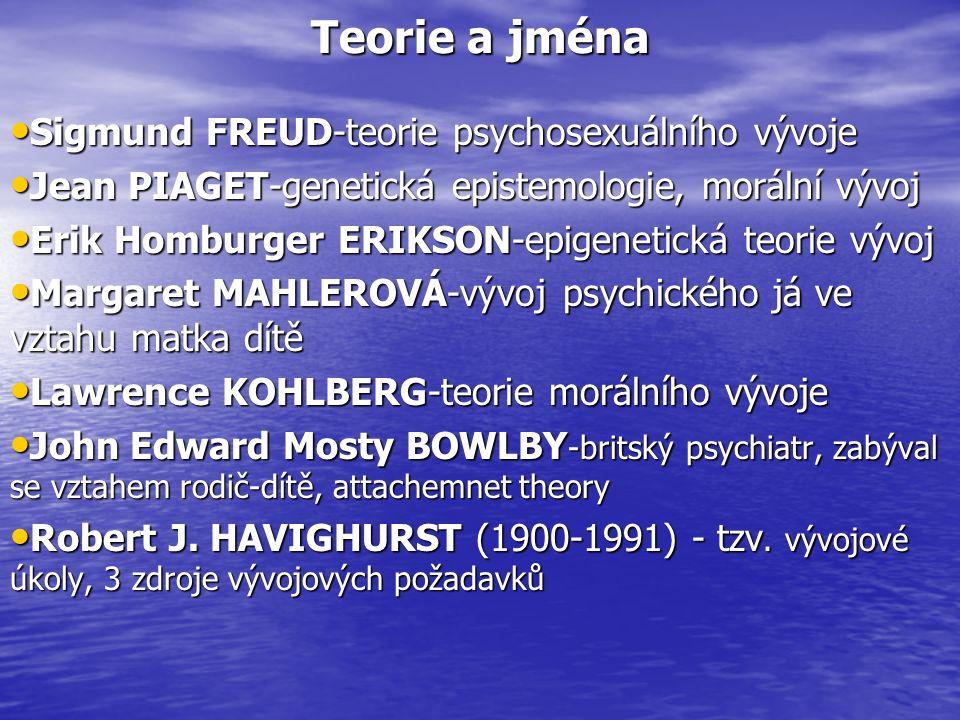 Teorie a jména Sigmund FREUD-teorie psychosexuálního vývoje Sigmund FREUD-teorie psychosexuálního vývoje Jean PIAGET-genetická epistemologie, morální vývoj Jean PIAGET-genetická epistemologie, morální vývoj Erik Homburger ERIKSON-epigenetická teorie vývoj Erik Homburger ERIKSON-epigenetická teorie vývoj Margaret MAHLEROVÁ-vývoj psychického já ve vztahu matka dítě Margaret MAHLEROVÁ-vývoj psychického já ve vztahu matka dítě Lawrence KOHLBERG-teorie morálního vývoje Lawrence KOHLBERG-teorie morálního vývoje John Edward Mosty BOWLBY -britský psychiatr, zabýval se vztahem rodič-dítě, attachemnet theory John Edward Mosty BOWLBY -britský psychiatr, zabýval se vztahem rodič-dítě, attachemnet theory Robert J.