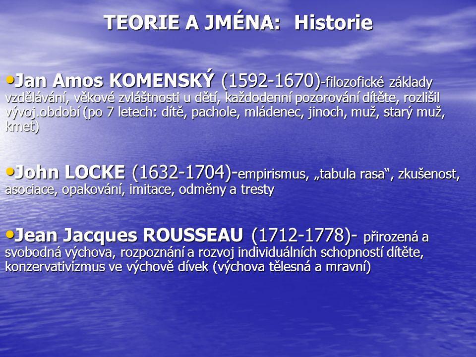 """TEORIE A JMÉNA:Historie Jan Amos KOMENSKÝ (1592-1670) -filozofické základy vzdělávání, věkové zvláštnosti u dětí, každodenní pozorování dítěte, rozlišil vývoj.období (po 7 letech: dítě, pachole, mládenec, jinoch, muž, starý muž, kmet) Jan Amos KOMENSKÝ (1592-1670) -filozofické základy vzdělávání, věkové zvláštnosti u dětí, každodenní pozorování dítěte, rozlišil vývoj.období (po 7 letech: dítě, pachole, mládenec, jinoch, muž, starý muž, kmet) John LOCKE (1632-1704)- empirismus, """"tabula rasa , zkušenost, asociace, opakování, imitace, odměny a tresty John LOCKE (1632-1704)- empirismus, """"tabula rasa , zkušenost, asociace, opakování, imitace, odměny a tresty Jean Jacques ROUSSEAU (1712-1778)- přirozená a svobodná výchova, rozpoznání a rozvoj individuálních schopností dítěte, konzervativizmus ve výchově dívek (výchova tělesná a mravní) Jean Jacques ROUSSEAU (1712-1778)- přirozená a svobodná výchova, rozpoznání a rozvoj individuálních schopností dítěte, konzervativizmus ve výchově dívek (výchova tělesná a mravní)"""
