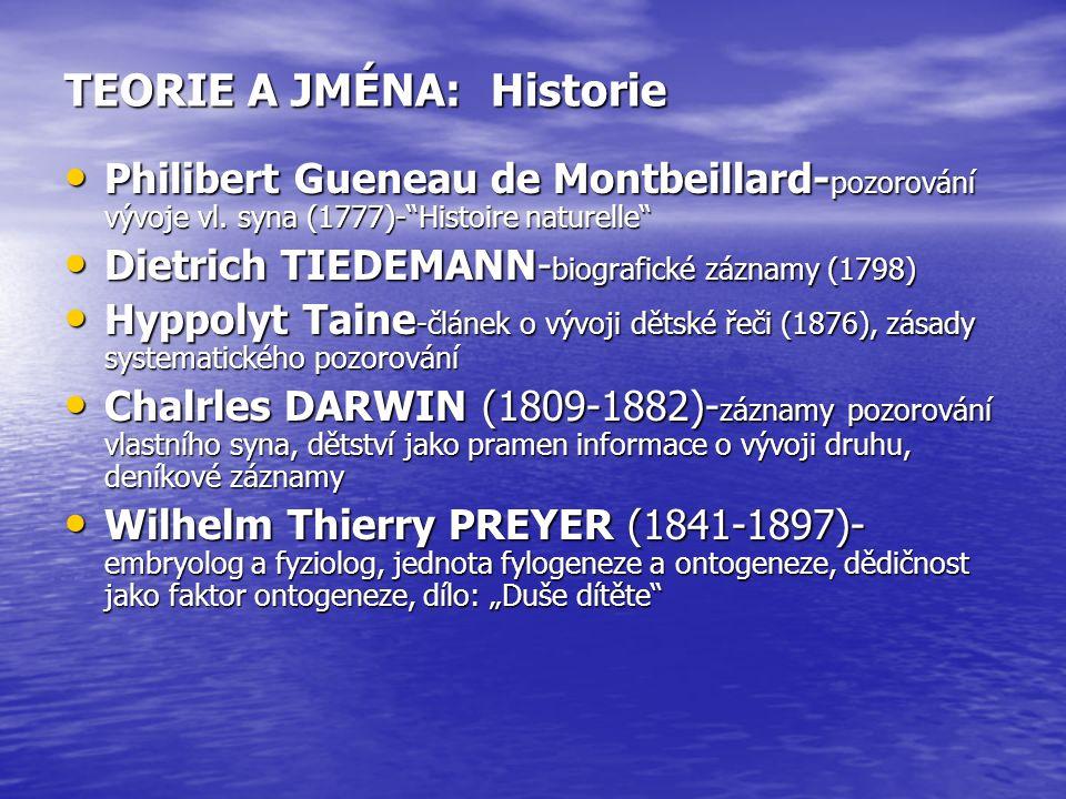 TEORIE A JMÉNA:Historie Philibert Gueneau de Montbeillard- pozorování vývoje vl.