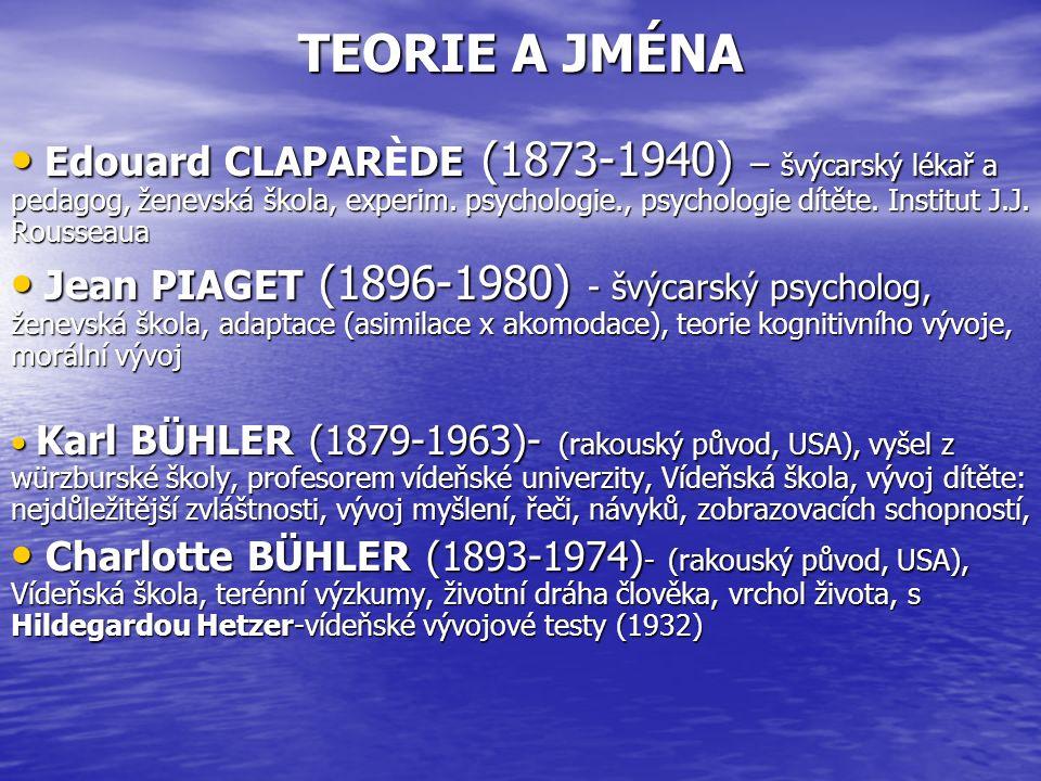TEORIE A JMÉNA Edouard CLAPARDE (1873-1940) – švýcarský lékař a pedagog, ženevská škola, experim.