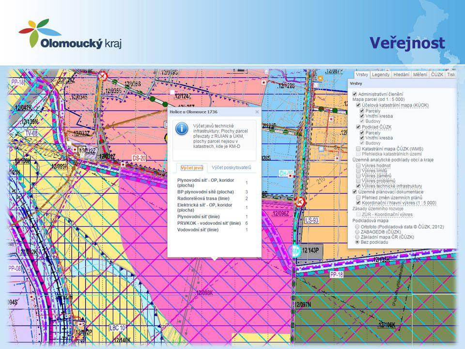 Registrovaní uživatelé Veřejná správa (stavební úřady, obce) Projektanti ÚPD Poskytovatelé dat Správce dat Pořizovatelé ÚAP Mapový portál pro registrované uživatele Vlastní mapa (uložení) Tisk Přesuny vrstev Průhlednost Připojení WMS Vyhledávání Informace o prvku