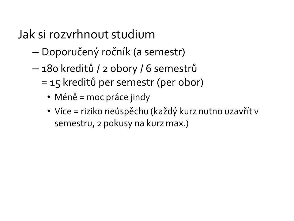 Diplomový modul DP si zadáváte do konce 2.ročníku (pokud píšete na 2.