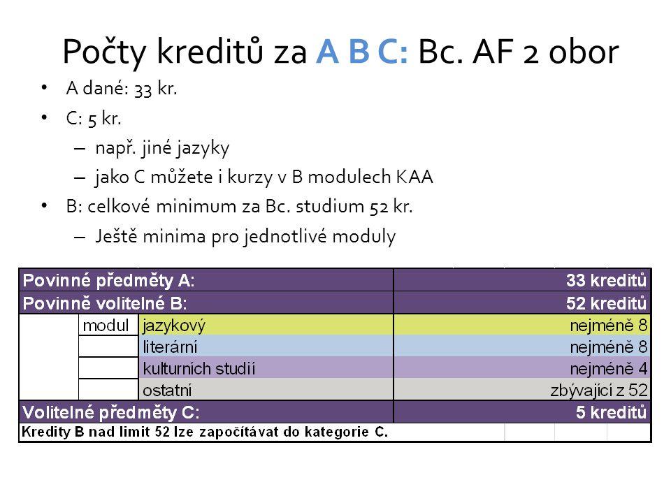 Počty kreditů za A B C: Bc. AF 2 obor A dané: 33 kr. C: 5 kr. – např. jiné jazyky – jako C můžete i kurzy v B modulech KAA B: celkové minimum za Bc. s
