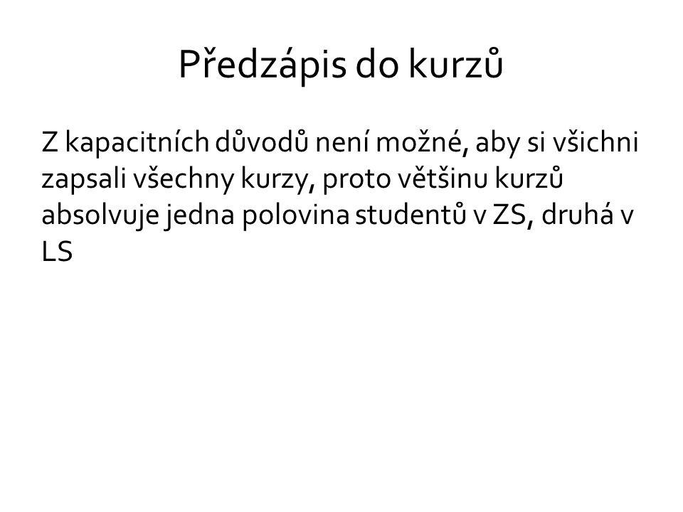 Pravidla předzápisu a) Pro přijetí do kurzu na KAA je vyžadována také osobní účast studenta na první vyučovací hodině.