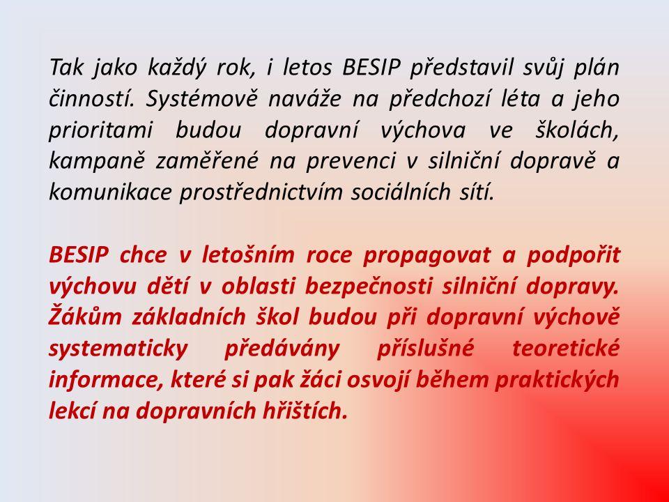 Tak jako každý rok, i letos BESIP představil svůj plán činností. Systémově naváže na předchozí léta a jeho prioritami budou dopravní výchova ve školác