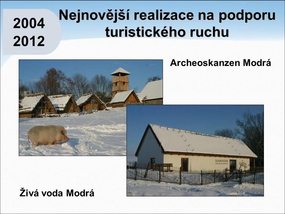 Nejnovější realizace na podporu turistického ruchu 2004 2012 Archeoskanzen Modrá Živá voda Modrá