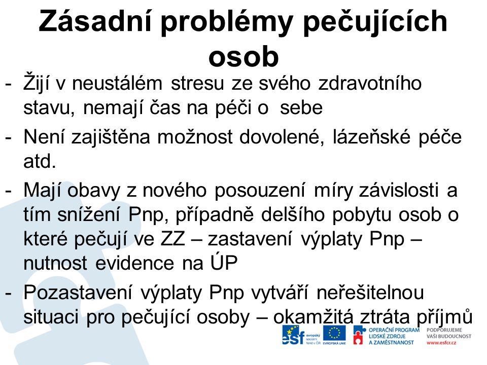 Zásadní problémy pečujících osob -Žijí v neustálém stresu ze svého zdravotního stavu, nemají čas na péči o sebe -Není zajištěna možnost dovolené, láze