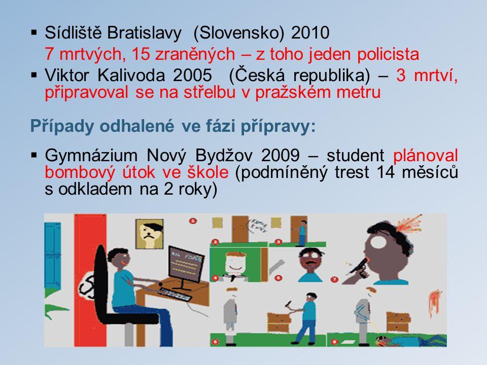  Sídliště Bratislavy (Slovensko) 2010 7 mrtvých, 15 zraněných – z toho jeden policista  Viktor Kalivoda 2005 (Česká republika) – 3 mrtví, připravova