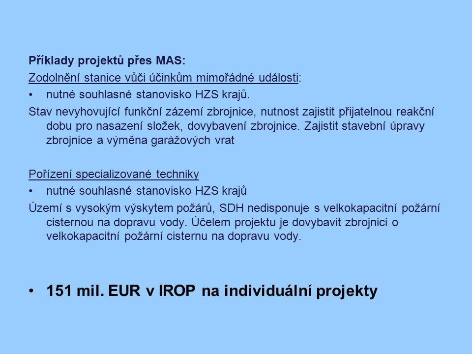 Příklady projektů přes MAS: Zodolnění stanice vůči účinkům mimořádné události: nutné souhlasné stanovisko HZS krajů. Stav nevyhovující funkční zázemí