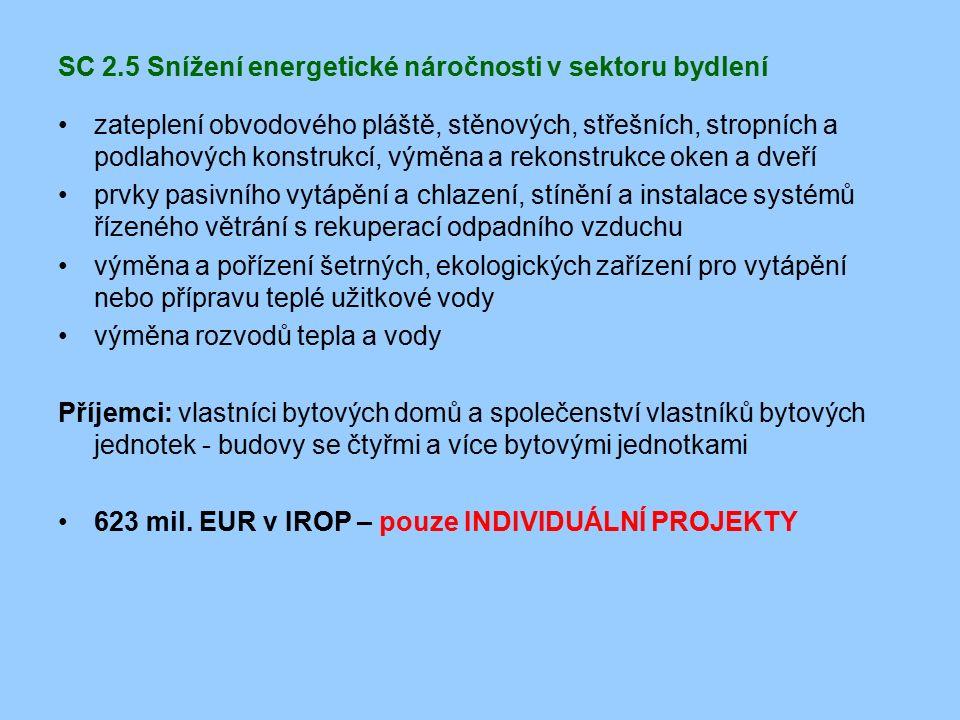 SC 2.5 Snížení energetické náročnosti v sektoru bydlení zateplení obvodového pláště, stěnových, střešních, stropních a podlahových konstrukcí, výměna