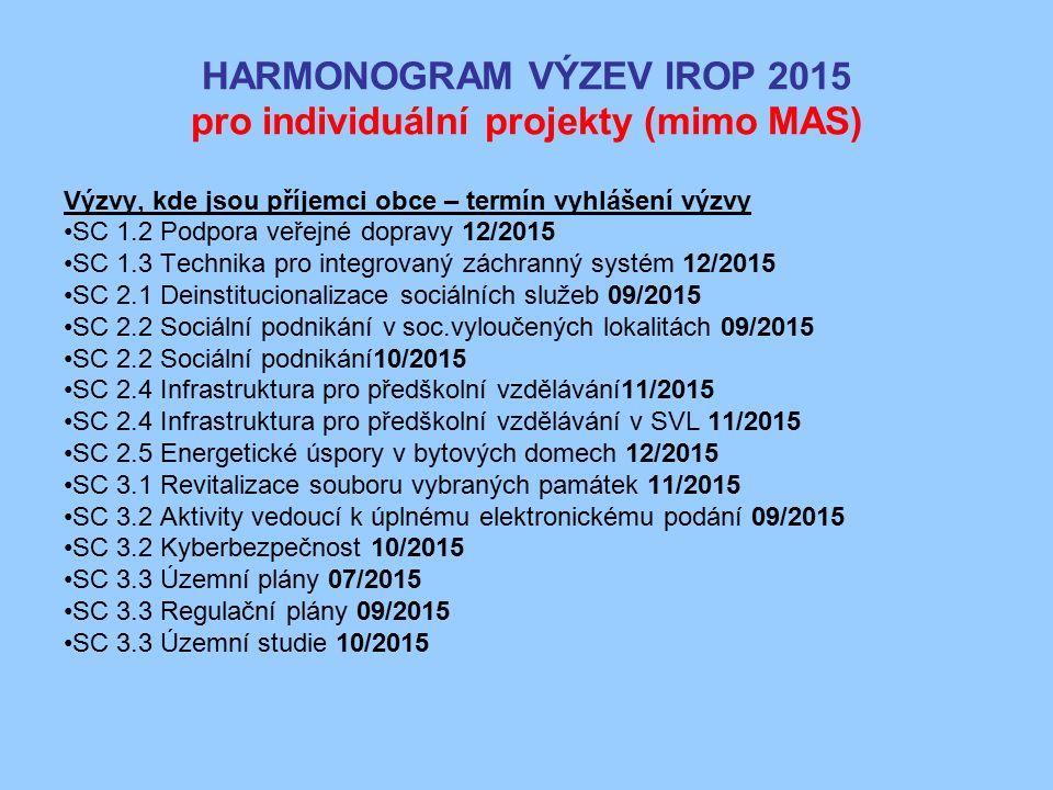 HARMONOGRAM VÝZEV IROP 2015 pro individuální projekty (mimo MAS) Výzvy, kde jsou příjemci obce – termín vyhlášení výzvy SC 1.2 Podpora veřejné dopravy