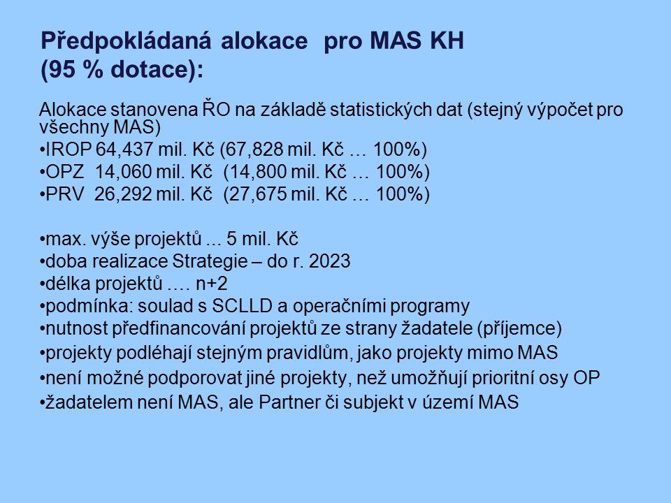Předpokládaná alokace pro MAS KH (95 % dotace): Alokace stanovena ŘO na základě statistických dat (stejný výpočet pro všechny MAS) IROP 64,437 mil. Kč