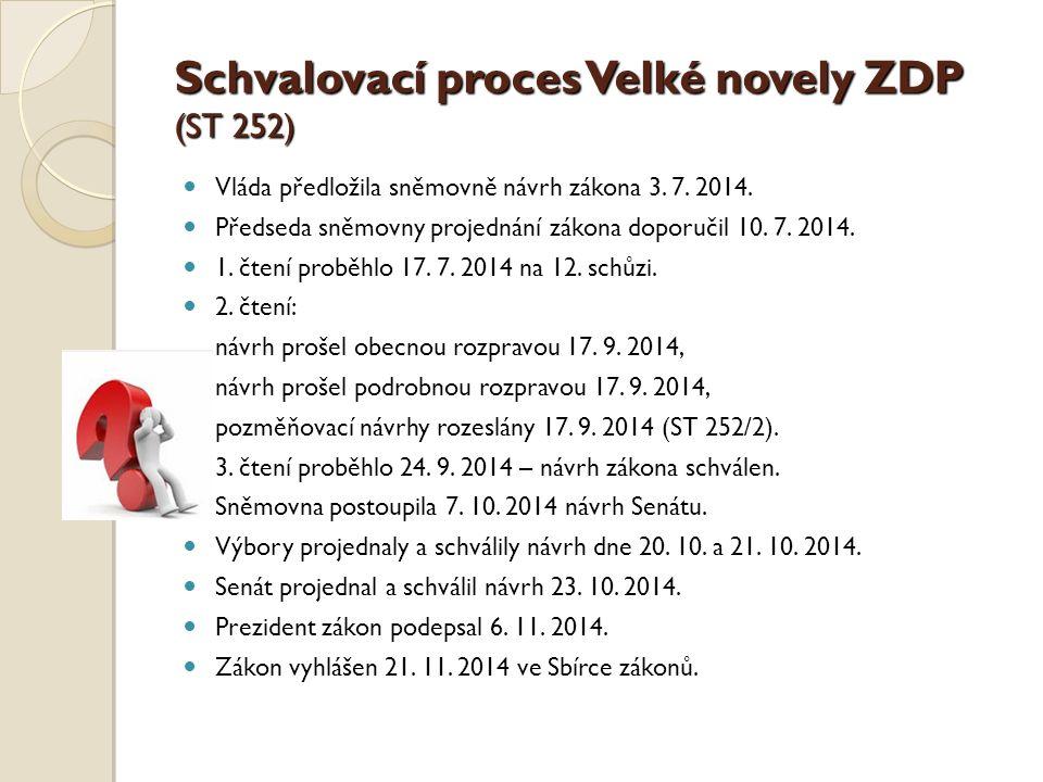 Schvalovací proces Velké novely ZDP (ST 252) Vláda předložila sněmovně návrh zákona 3.