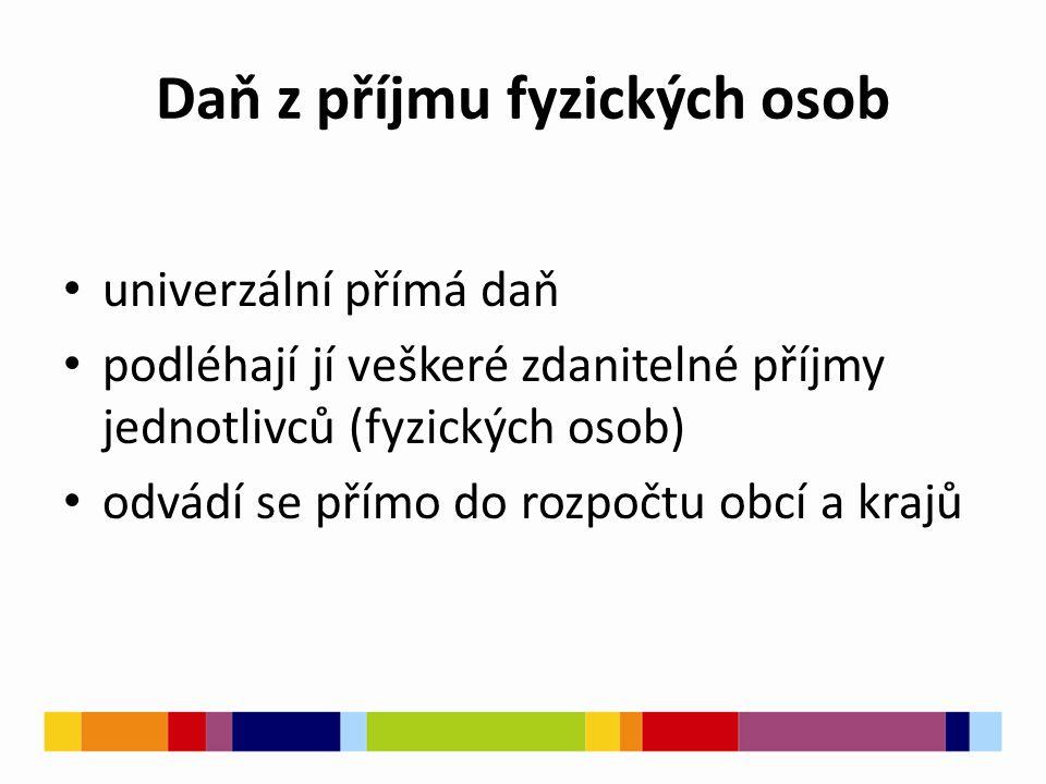 Daň z příjmu fyzických osob univerzální přímá daň podléhají jí veškeré zdanitelné příjmy jednotlivců (fyzických osob) odvádí se přímo do rozpočtu obcí a krajů