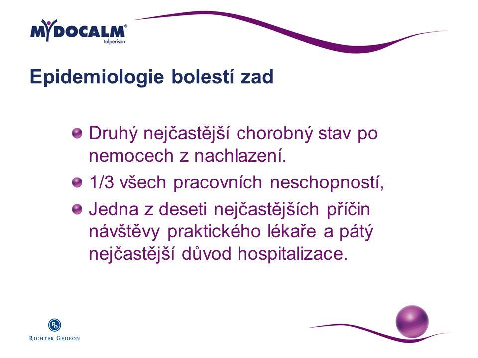 Epidemiologie bolestí zad Druhý nejčastější chorobný stav po nemocech z nachlazení. 1/3 všech pracovních neschopností, Jedna z deseti nejčastějších př