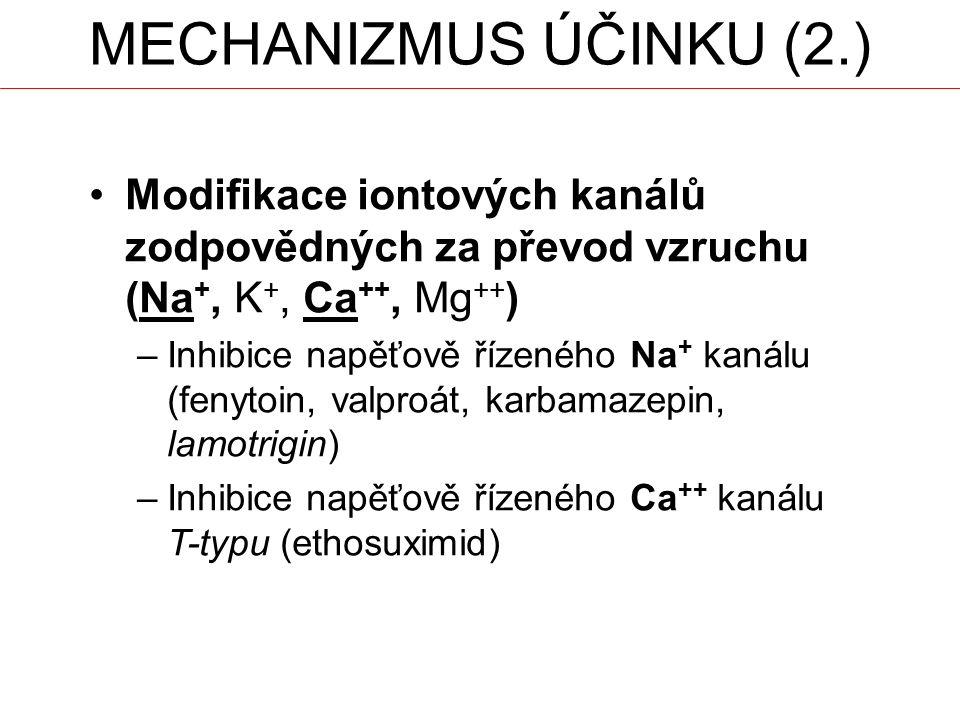 Modifikace iontových kanálů zodpovědných za převod vzruchu (Na +, K +, Ca ++, Mg ++ ) –Inhibice napěťově řízeného Na + kanálu (fenytoin, valproát, kar