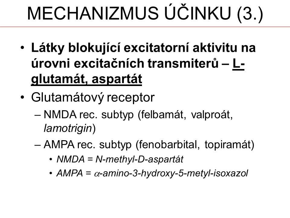 Látky blokující excitatorní aktivitu na úrovni excitačních transmiterů – L- glutamát, aspartát Glutamátový receptor –NMDA rec. subtyp (felbamát, valpr