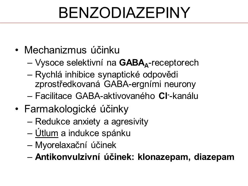 Mechanizmus účinku –Vysoce selektivní na GABA A -receptorech –Rychlá inhibice synaptické odpovědi zprostředkovaná GABA-ergními neurony –Facilitace GAB