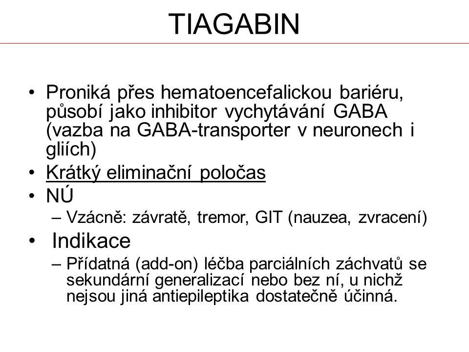 Proniká přes hematoencefalickou bariéru, působí jako inhibitor vychytávání GABA (vazba na GABA-transporter v neuronech i gliích) Krátký eliminační pol