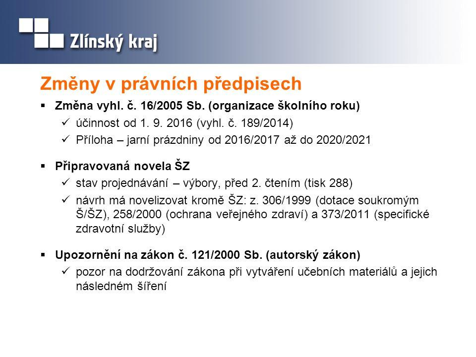 Změny v právních předpisech  Změna vyhl. č. 16/2005 Sb. (organizace školního roku) účinnost od 1. 9. 2016 (vyhl. č. 189/2014) Příloha – jarní prázdni