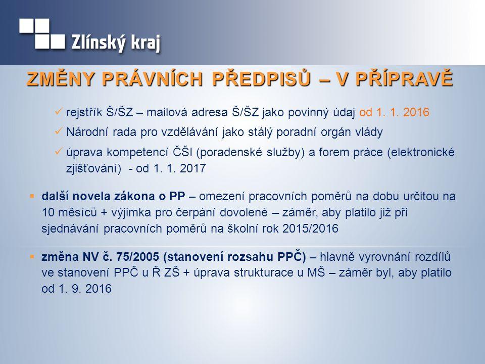 ZMĚNY PRÁVNÍCH PŘEDPISŮ – V PŘÍPRAVĚ rejstřík Š/ŠZ – mailová adresa Š/ŠZ jako povinný údaj od 1. 1. 2016 Národní rada pro vzdělávání jako stálý poradn