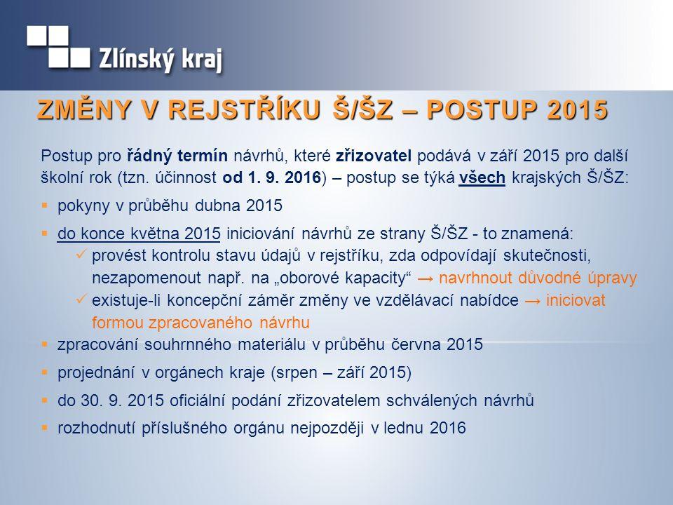 ZMĚNY V REJSTŘÍKU Š/ŠZ – POSTUP 2015 Postup pro řádný termín návrhů, které zřizovatel podává v září 2015 pro další školní rok (tzn. účinnost od 1. 9.