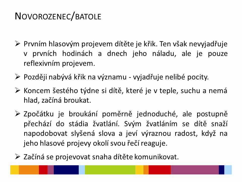 1.-2.ROK  První slova se objevují zpravidla koncem prvního roku.