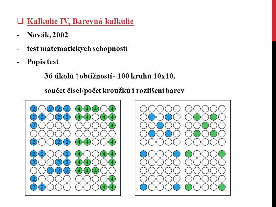  Kalkulie IV, Barevná kalkulie -Novák, 2002 -test matematických schopností -Popis test 36 úkolů ↑obtížností - 100 kruhů 10x10, s oučet čísel/počet kroužků i rozlišení barev