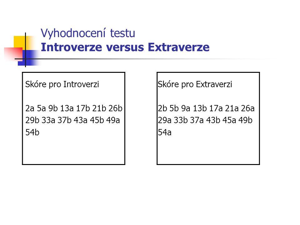 Vyhodnocení testu Introverze versus Extraverze Skóre pro Introverzi 2a 5a 9b 13a 17b 21b 26b 29b 33a 37b 43a 45b 49a 54b Skóre pro Extraverzi 2b 5b 9a