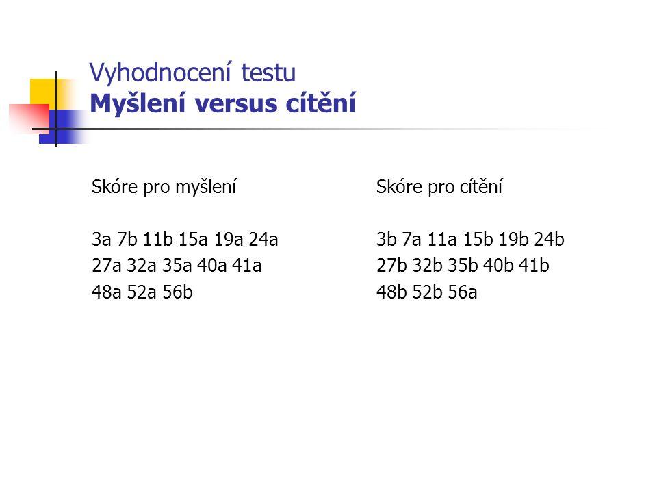 Vyhodnocení testu Myšlení versus cítění Skóre pro myšlení 3a 7b 11b 15a 19a 24a 27a 32a 35a 40a 41a 48a 52a 56b Skóre pro cítění 3b 7a 11a 15b 19b 24b