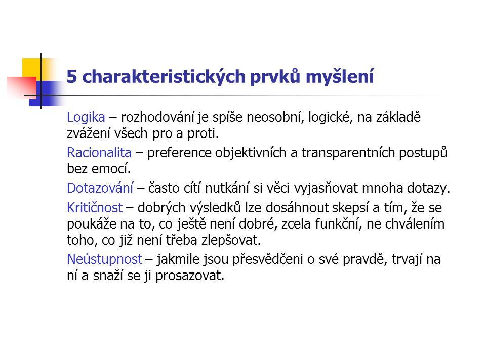 Dostupné zdroje v českém jazyce Michal Čakrt (1996, 2002).