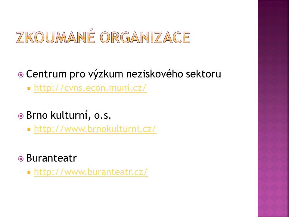  Centrum pro výzkum neziskového sektoru  http://cvns.econ.muni.cz/ http://cvns.econ.muni.cz/  Brno kulturní, o.s.