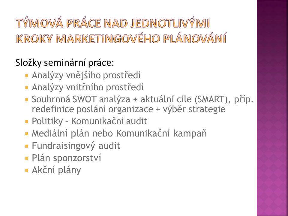 Složky seminární práce:  Analýzy vnějšího prostředí  Analýzy vnitřního prostředí  Souhrnná SWOT analýza + aktuální cíle (SMART), příp.