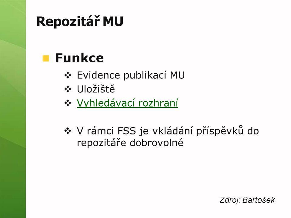 Repozitář MU Funkce  Evidence publikací MU  Uložiště  Vyhledávací rozhraní Vyhledávací rozhraní  V rámci FSS je vkládání příspěvků do repozitáře dobrovolné Zdroj: Bartošek