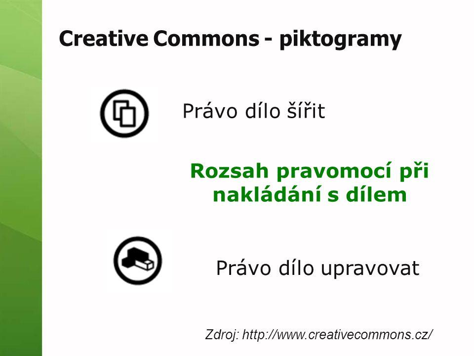 Creative Commons - piktogramy Zdroj: http://www.creativecommons.cz/ Právo dílo šířit Právo dílo upravovat Rozsah pravomocí při nakládání s dílem