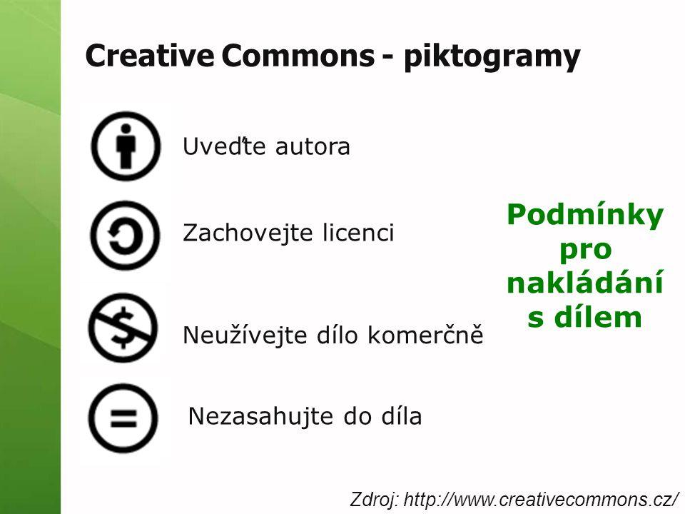 Creative Commons - piktogramy Zdroj: http://www.creativecommons.cz/ Uveďte autora Zachovejte licenci Neužívejte dílo komerčně Nezasahujte do díla Podm